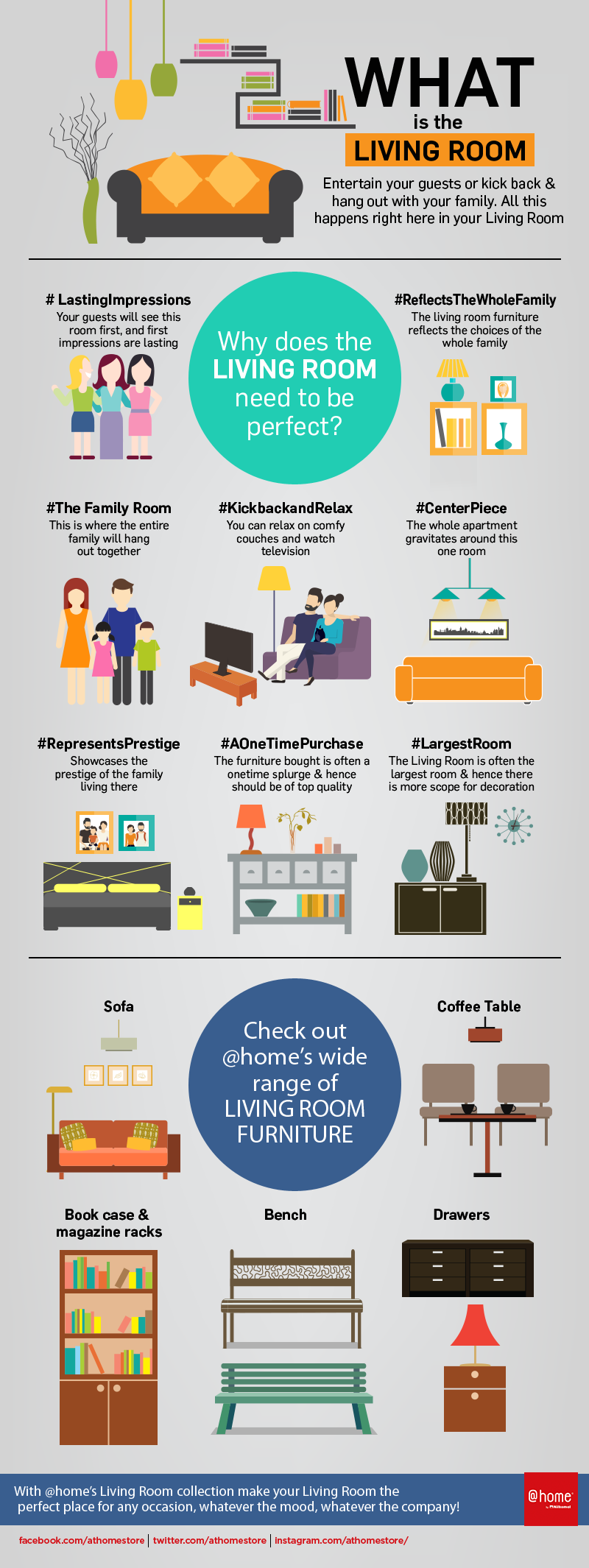 living-room-infograph